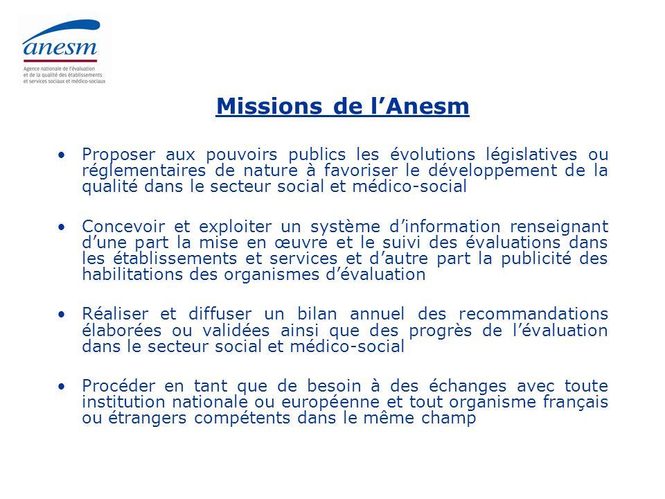 Missions de l'Anesm