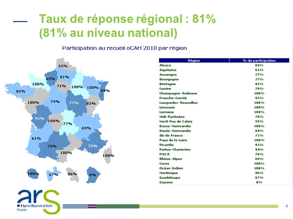 Taux de réponse régional : 81% (81% au niveau national)