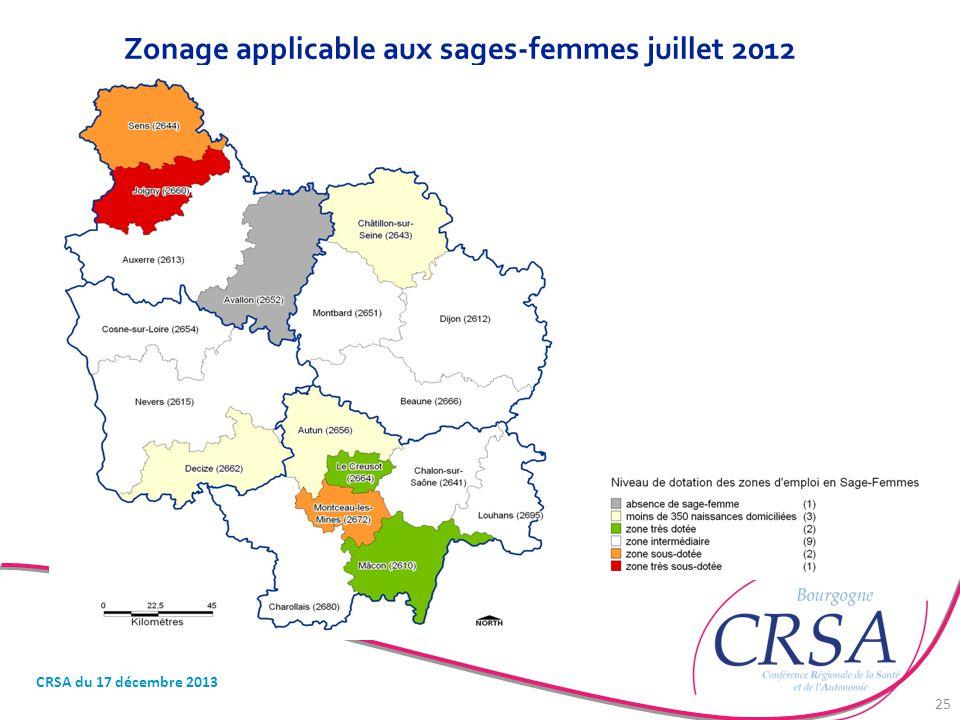 Zonage applicable aux sages-femmes juillet 2012