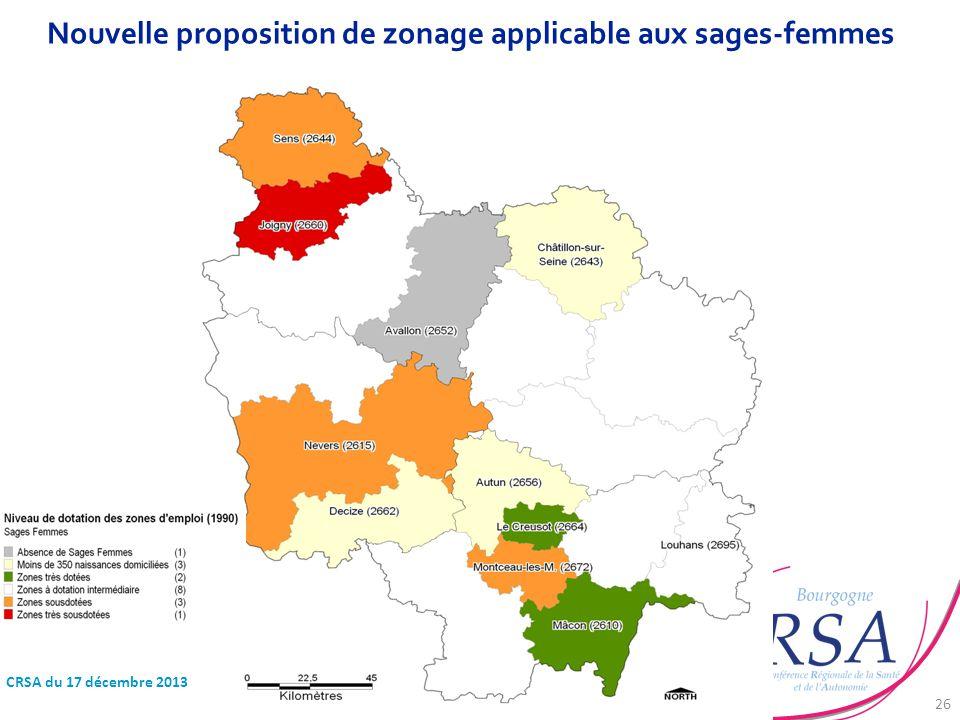 Nouvelle proposition de zonage applicable aux sages-femmes