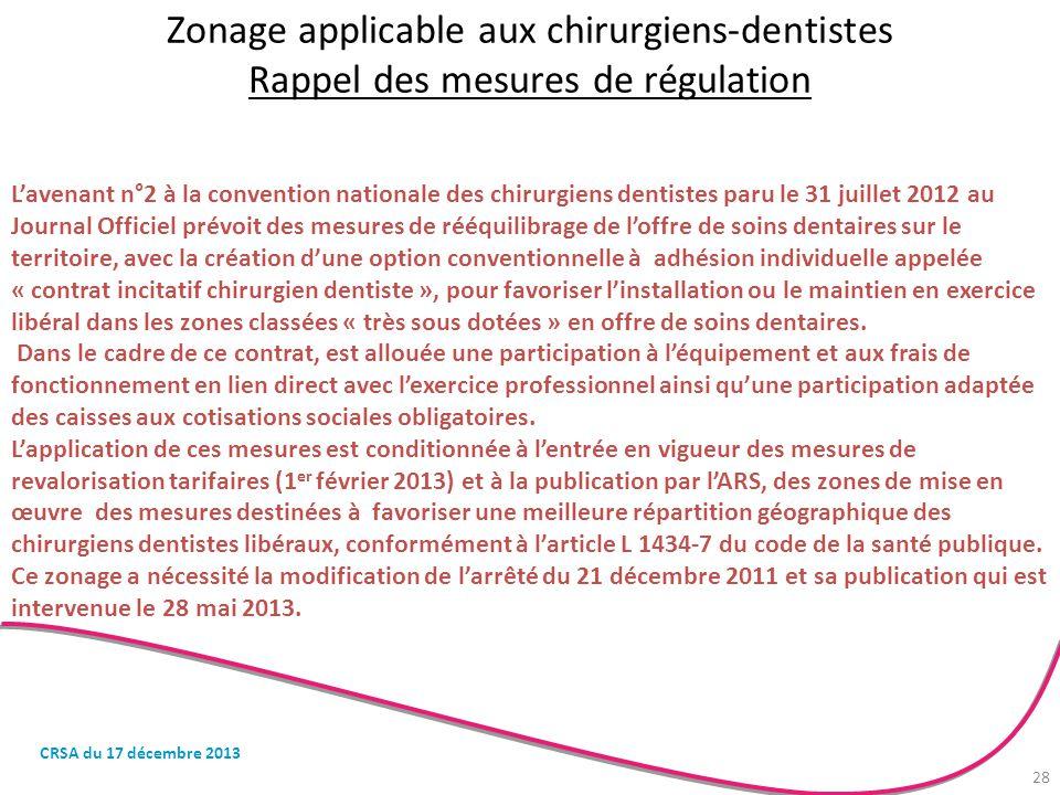 Zonage applicable aux chirurgiens-dentistes Rappel des mesures de régulation