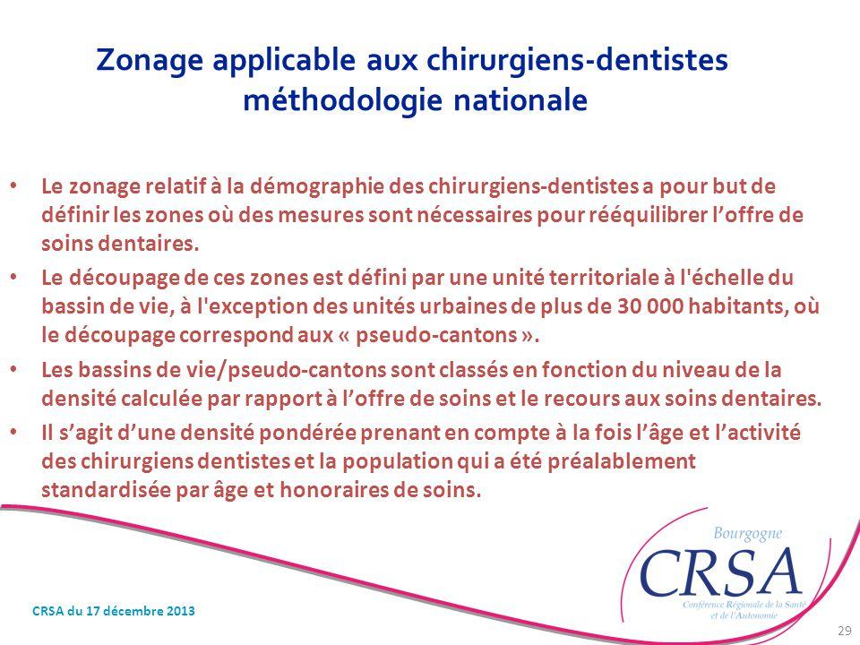 Zonage applicable aux chirurgiens-dentistes méthodologie nationale