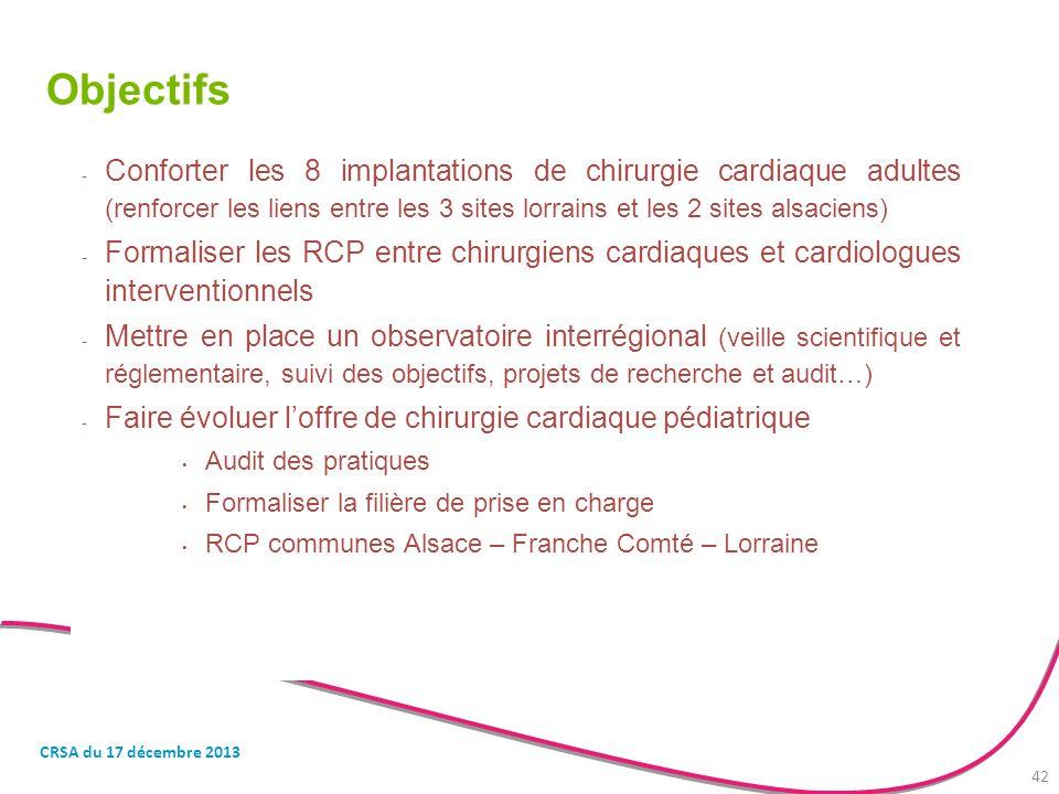 Objectifs Conforter les 8 implantations de chirurgie cardiaque adultes (renforcer les liens entre les 3 sites lorrains et les 2 sites alsaciens)