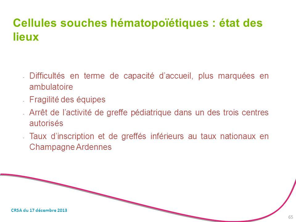 Cellules souches hématopoïétiques : état des lieux