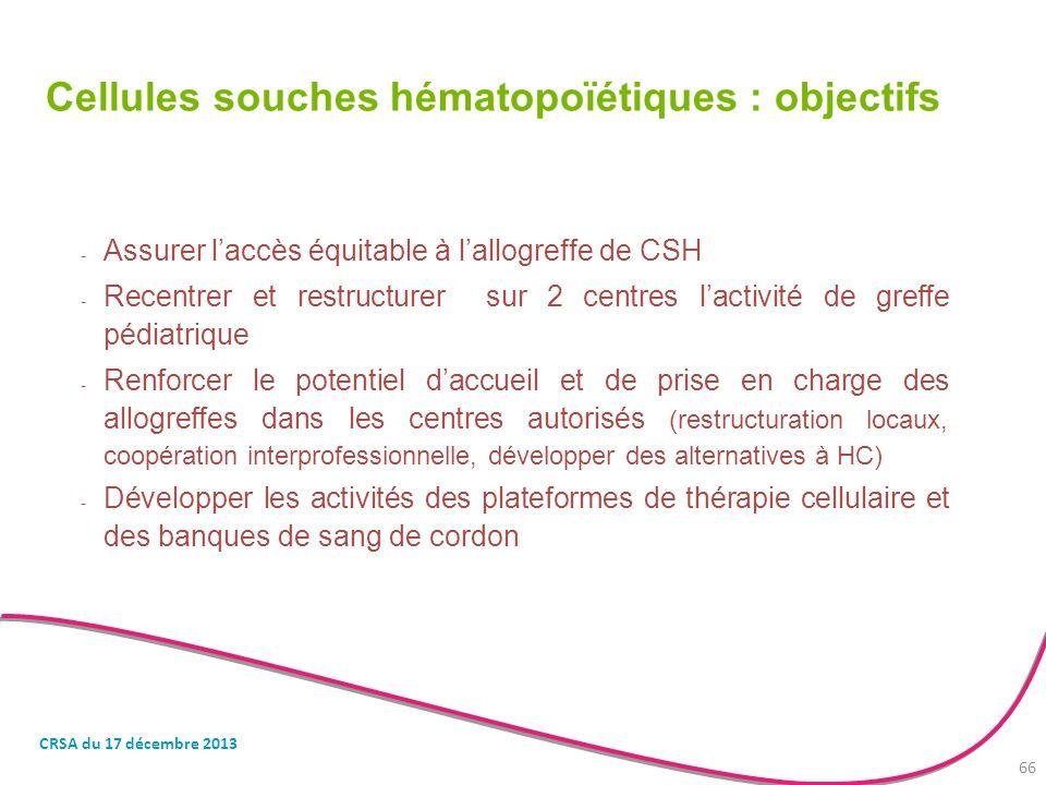 Cellules souches hématopoïétiques : objectifs