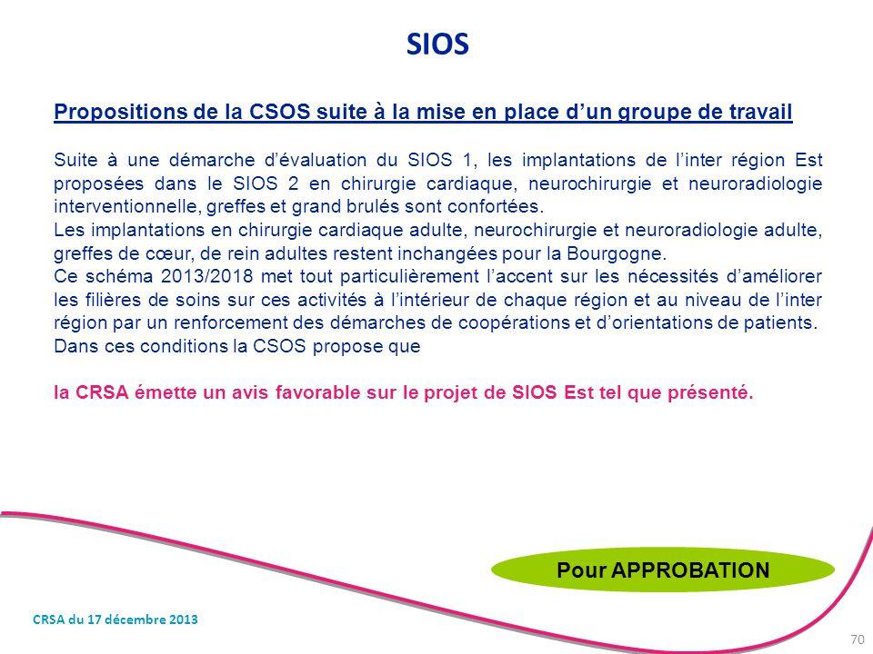 SIOS Propositions de la CSOS suite à la mise en place d'un groupe de travail.