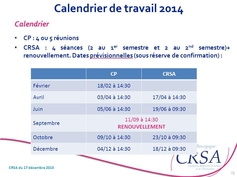 Calendrier de travail 2014 Calendrier CP : 4 ou 5 réunions