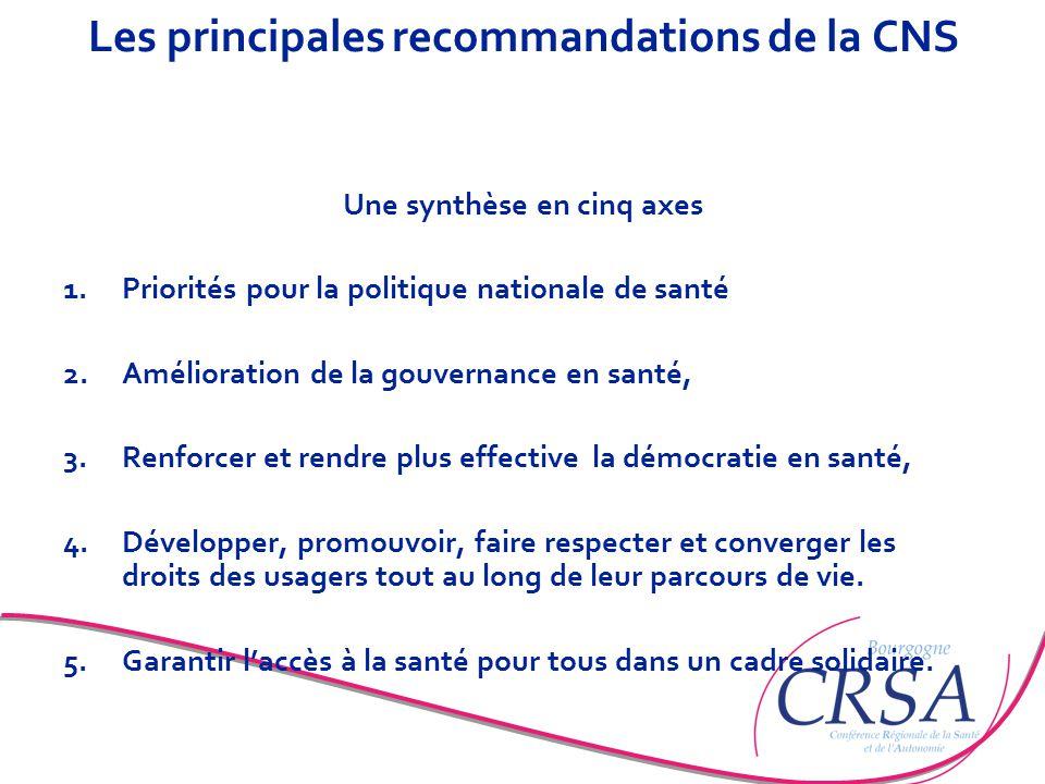 Les principales recommandations de la CNS
