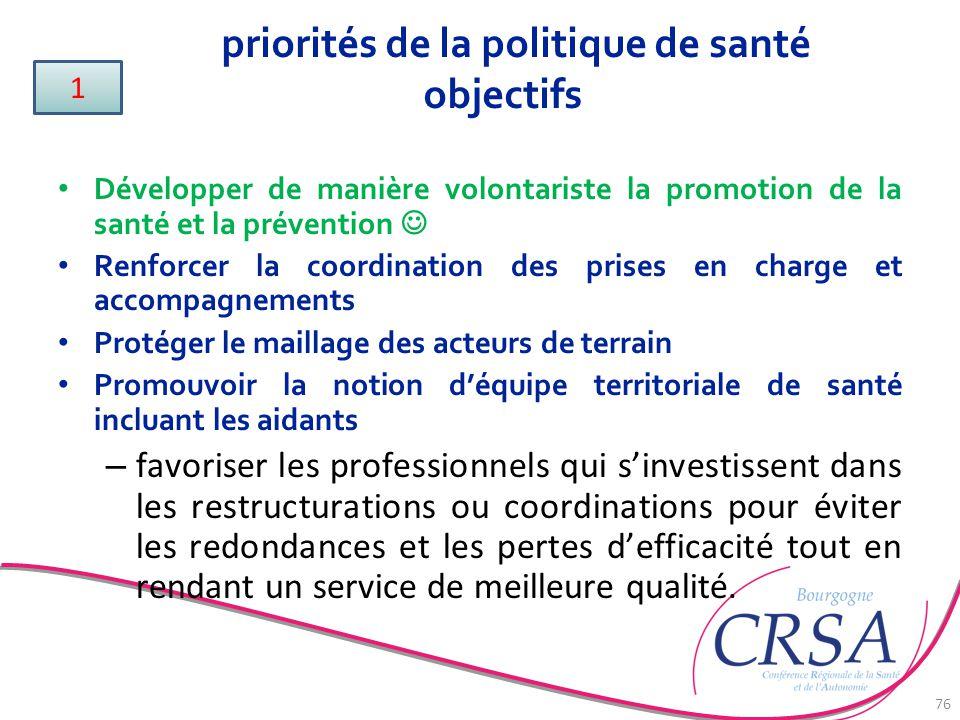priorités de la politique de santé objectifs