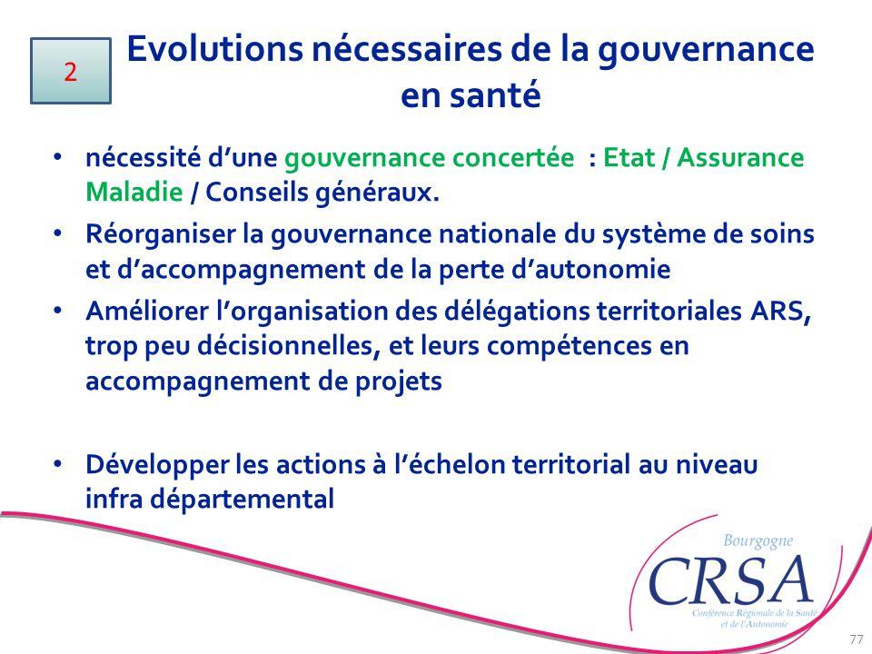 Evolutions nécessaires de la gouvernance en santé