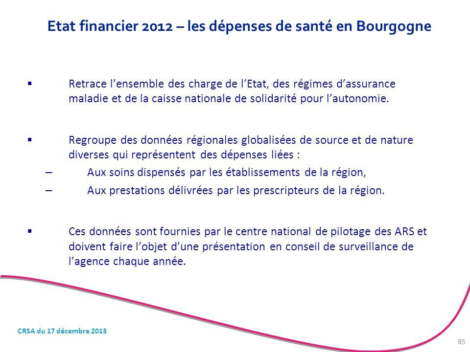 Etat financier 2012 – les dépenses de santé en Bourgogne