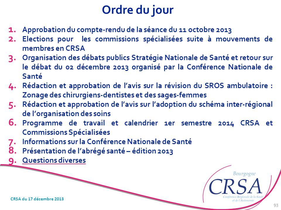 Ordre du jour Approbation du compte-rendu de la séance du 11 octobre 2013.