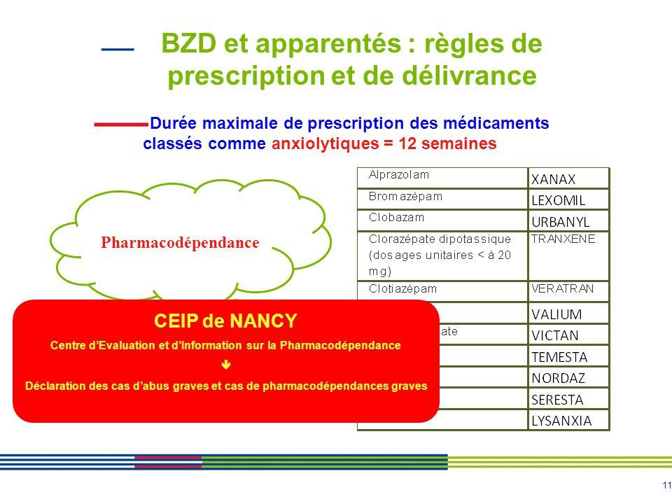 BZD et apparentés : règles de prescription et de délivrance