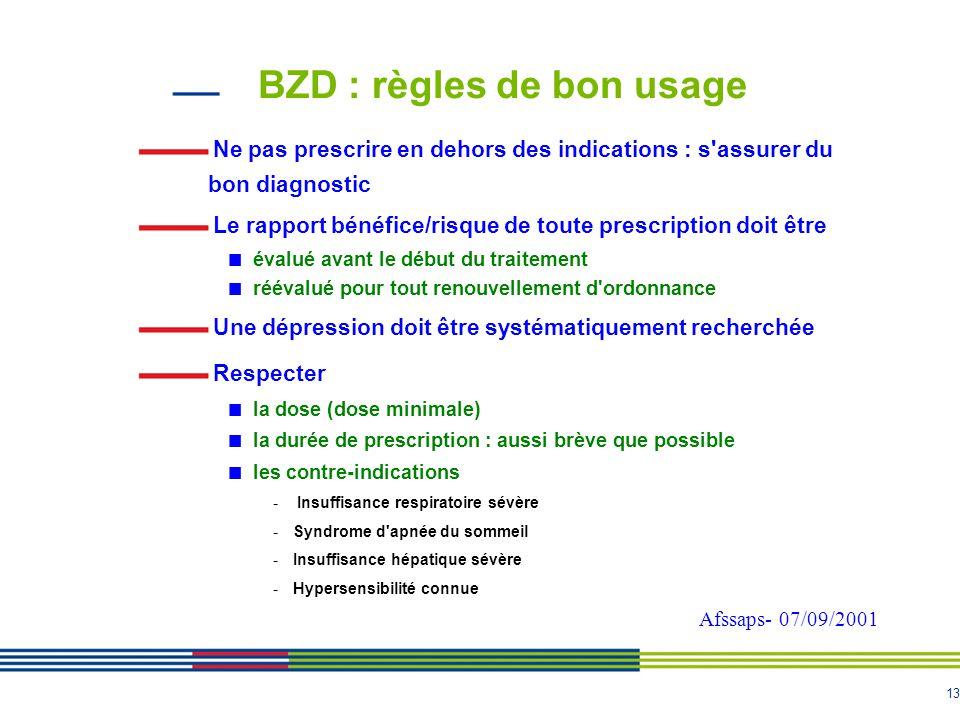 BZD : règles de bon usage