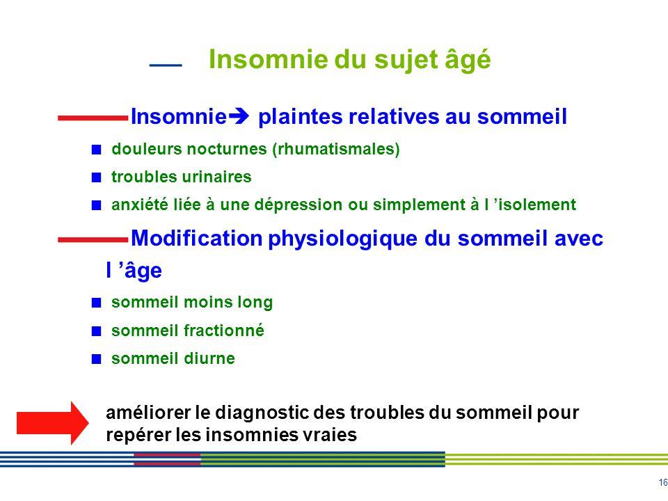 Insomnie du sujet âgé Insomnie plaintes relatives au sommeil