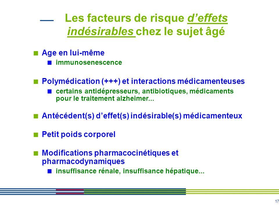 Les facteurs de risque d'effets indésirables chez le sujet âgé