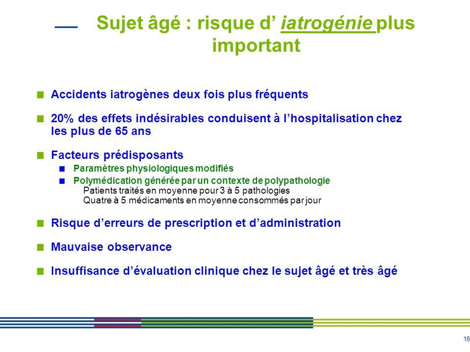 Sujet âgé : risque d' iatrogénie plus important