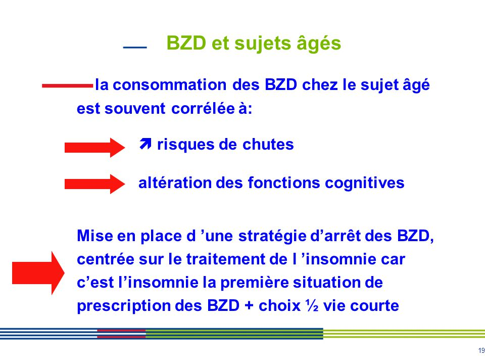 BZD et sujets âgés la consommation des BZD chez le sujet âgé est souvent corrélée à:  risques de chutes.
