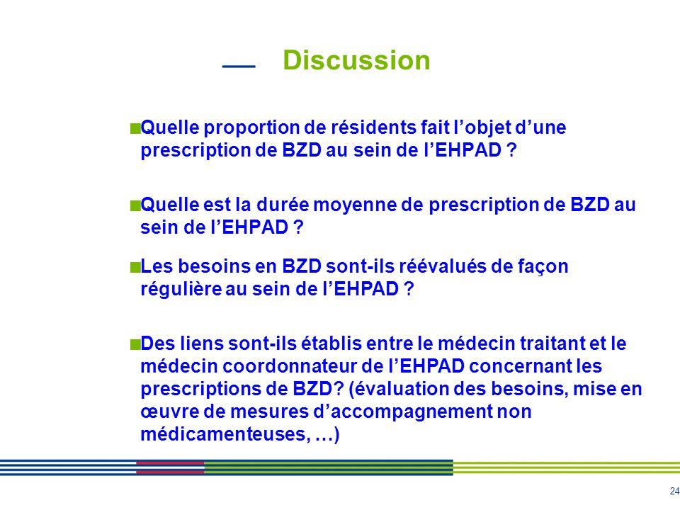 Discussion Quelle proportion de résidents fait l'objet d'une prescription de BZD au sein de l'EHPAD