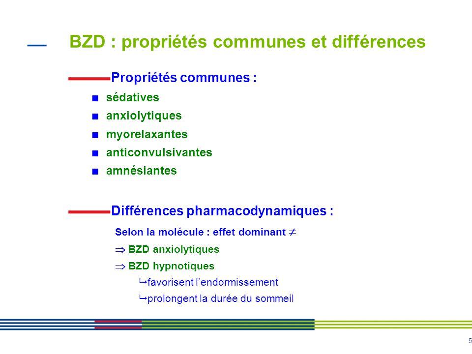 BZD : propriétés communes et différences