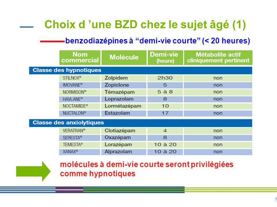 Choix d 'une BZD chez le sujet âgé (1)