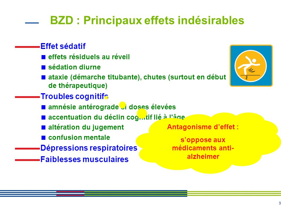 BZD : Principaux effets indésirables
