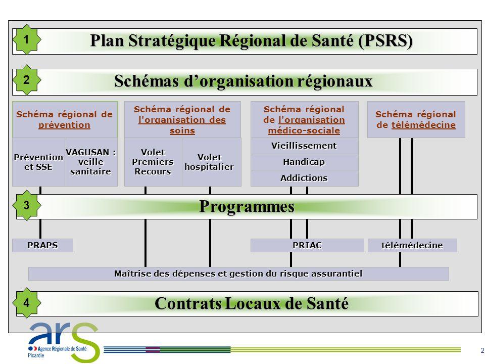 Plan Stratégique Régional de Santé (PSRS)