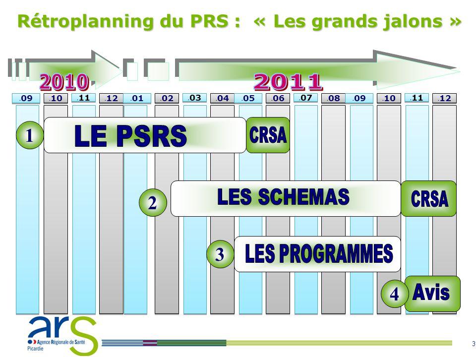 Rétroplanning du PRS : « Les grands jalons »