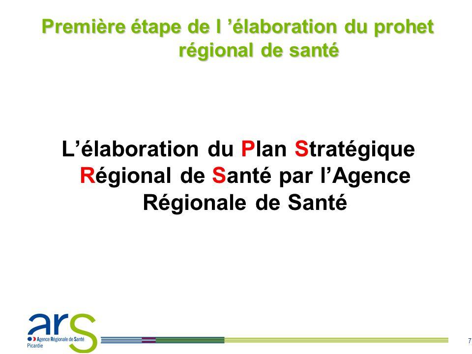 Première étape de l 'élaboration du prohet régional de santé