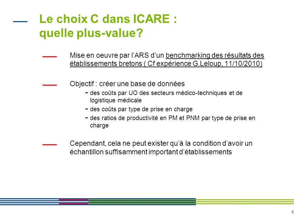 Le choix C dans ICARE : quelle plus-value