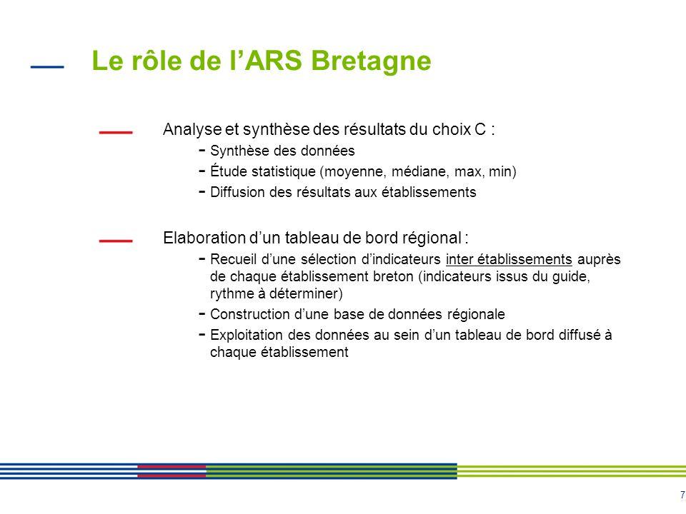Le rôle de l'ARS Bretagne