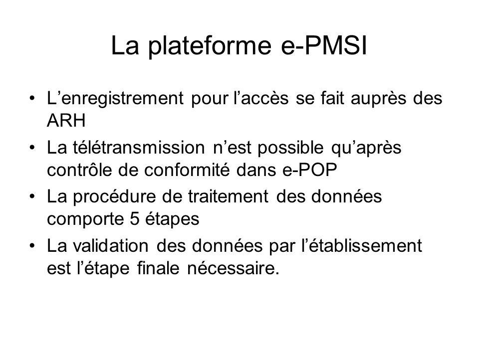 La plateforme e-PMSI L'enregistrement pour l'accès se fait auprès des ARH.