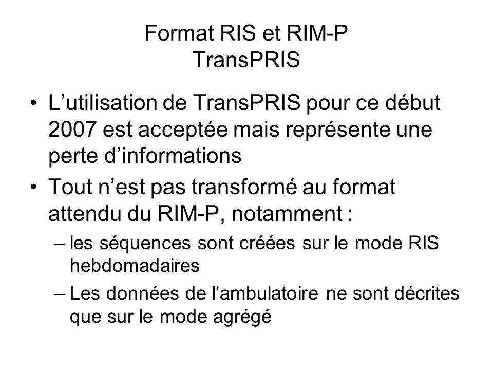 Format RIS et RIM-P TransPRIS