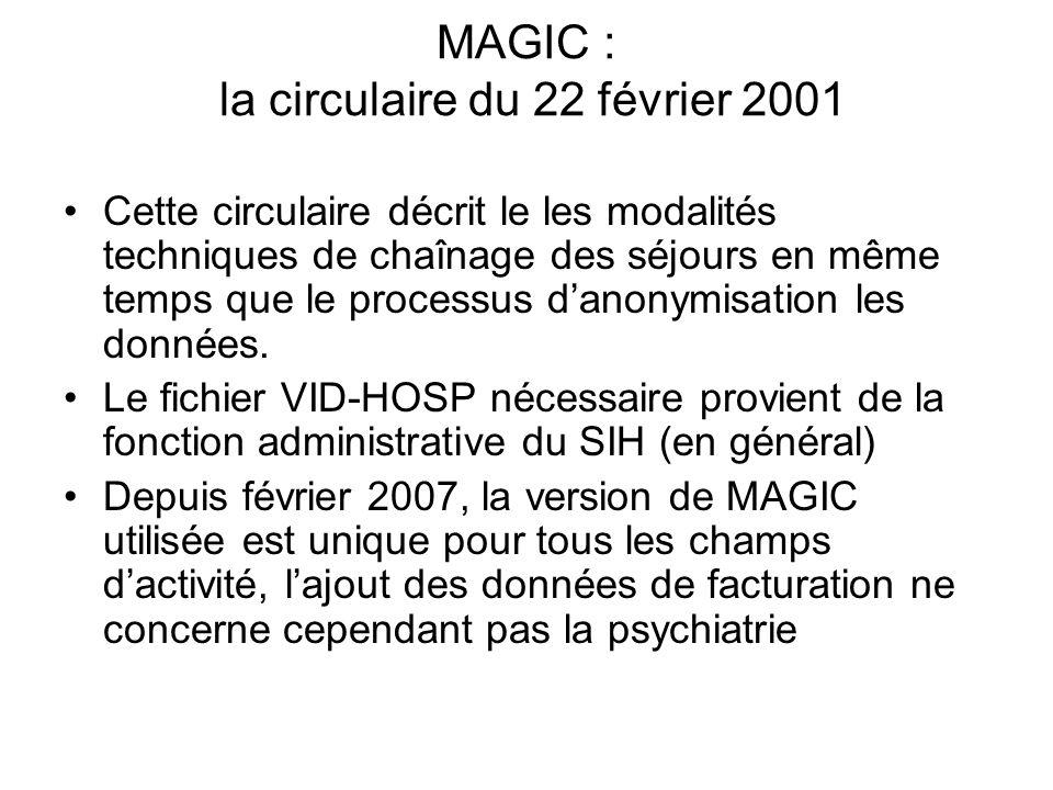 MAGIC : la circulaire du 22 février 2001