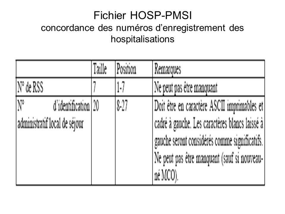 Fichier HOSP-PMSI concordance des numéros d'enregistrement des hospitalisations
