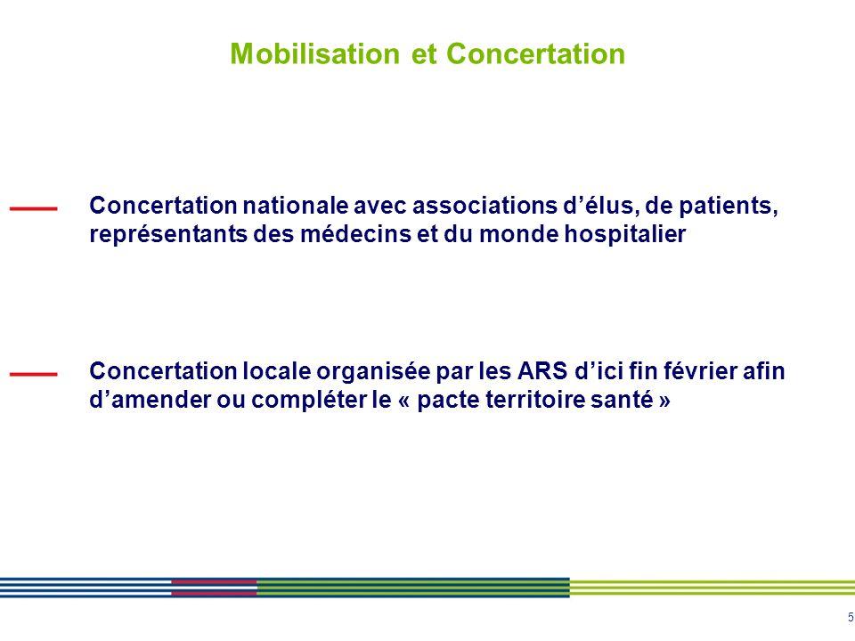 Mobilisation et Concertation