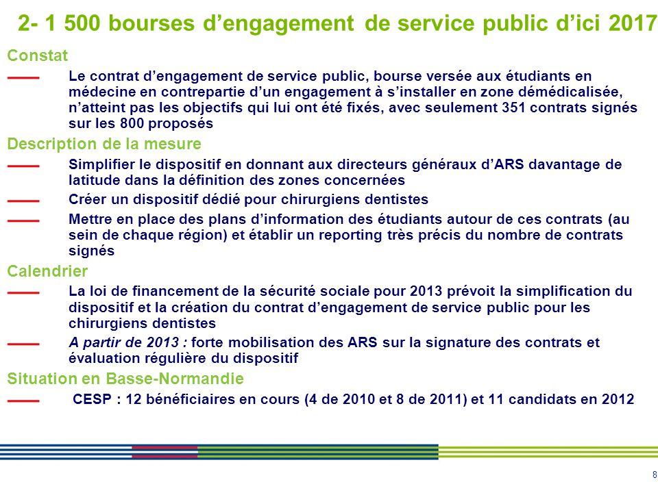2- 1 500 bourses d'engagement de service public d'ici 2017