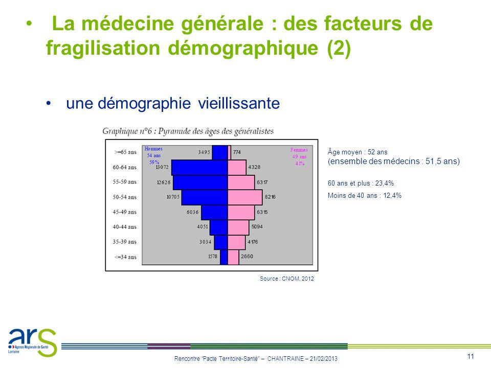 La médecine générale : des facteurs de fragilisation démographique (2)