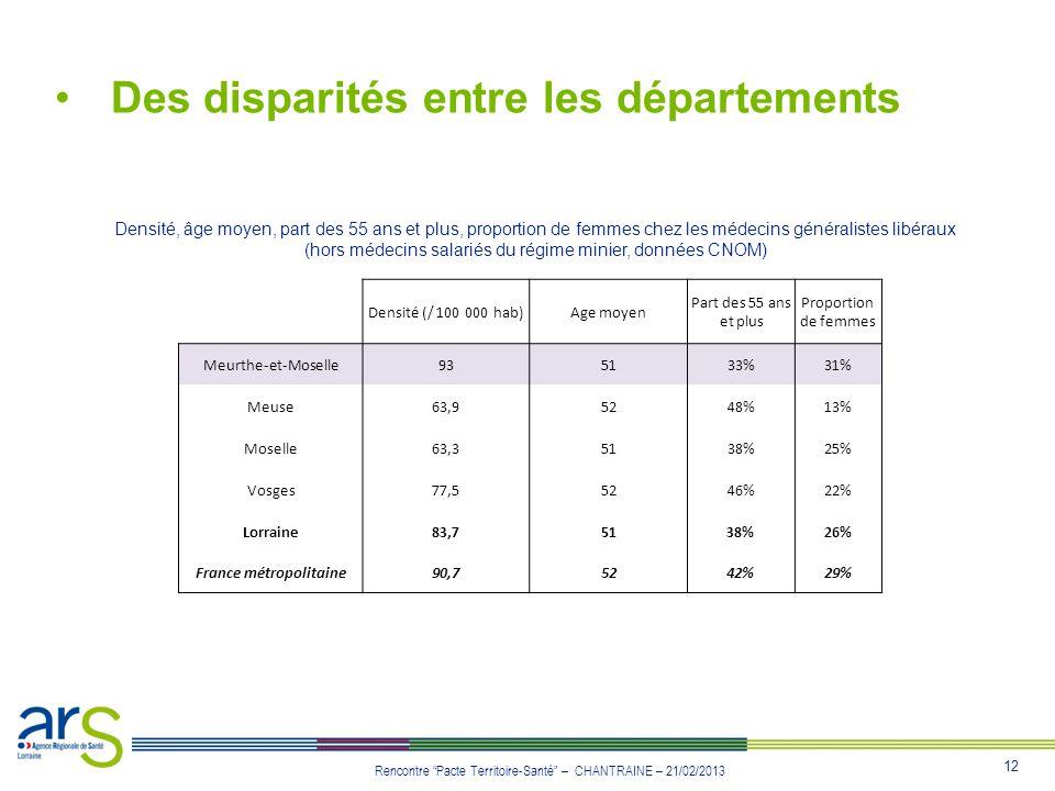 Des disparités entre les départements