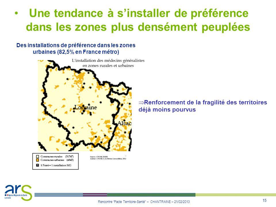 Une tendance à s'installer de préférence dans les zones plus densément peuplées