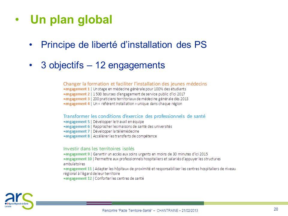Un plan global Principe de liberté d'installation des PS