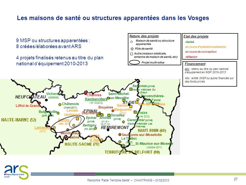 Les maisons de santé ou structures apparentées dans les Vosges