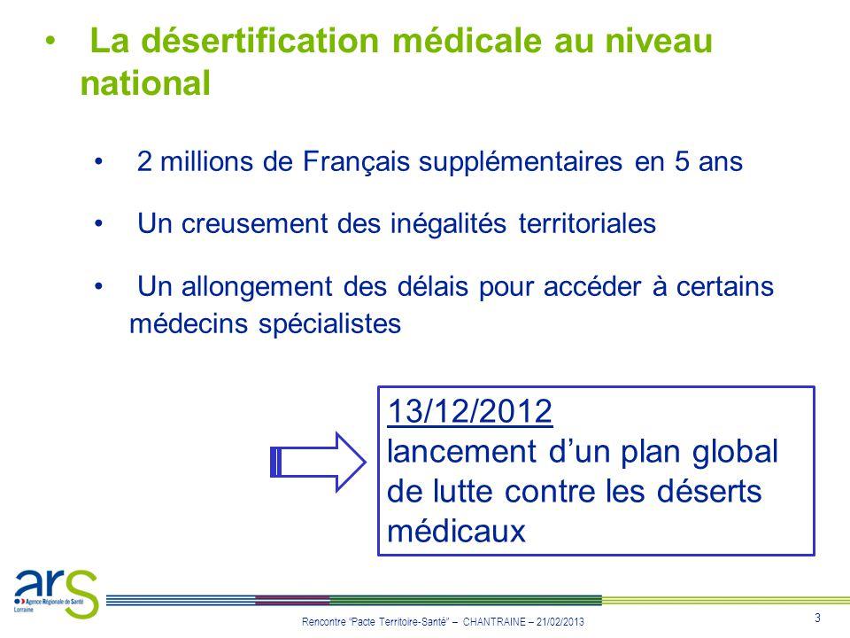 La désertification médicale au niveau national