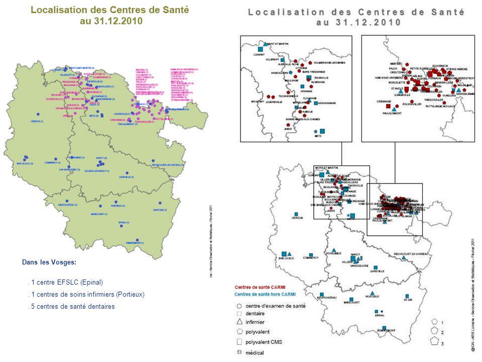 Dans les Vosges: . 1 centre EFSLC (Epinal) . 1 centres de soins infirmiers (Portieux) .