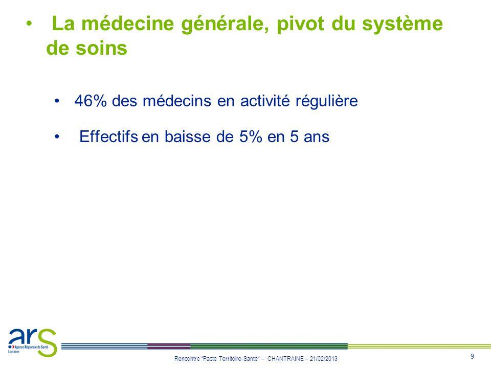 La médecine générale, pivot du système de soins