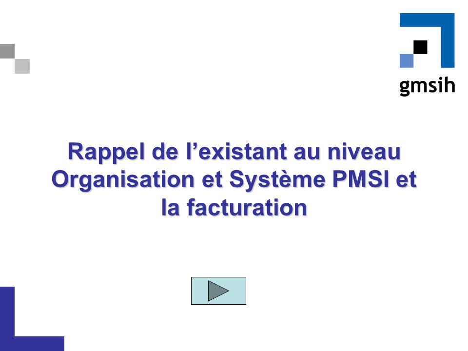 Rappel de l'existant au niveau Organisation et Système PMSI et la facturation