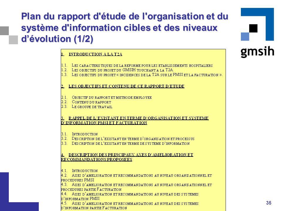 Plan du rapport d étude de l organisation et du système d information cibles et des niveaux d'évolution (1/2)