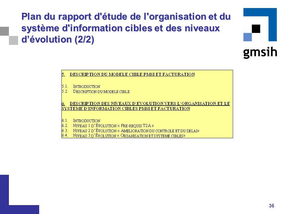 Plan du rapport d étude de l organisation et du système d information cibles et des niveaux d'évolution (2/2)