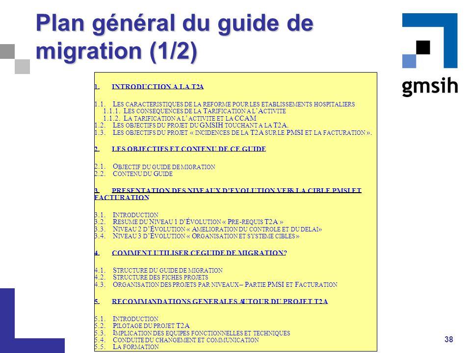 Plan général du guide de migration (1/2)