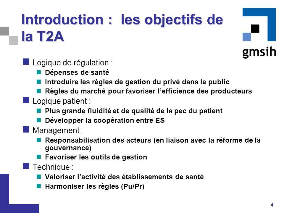 Introduction : les objectifs de la T2A